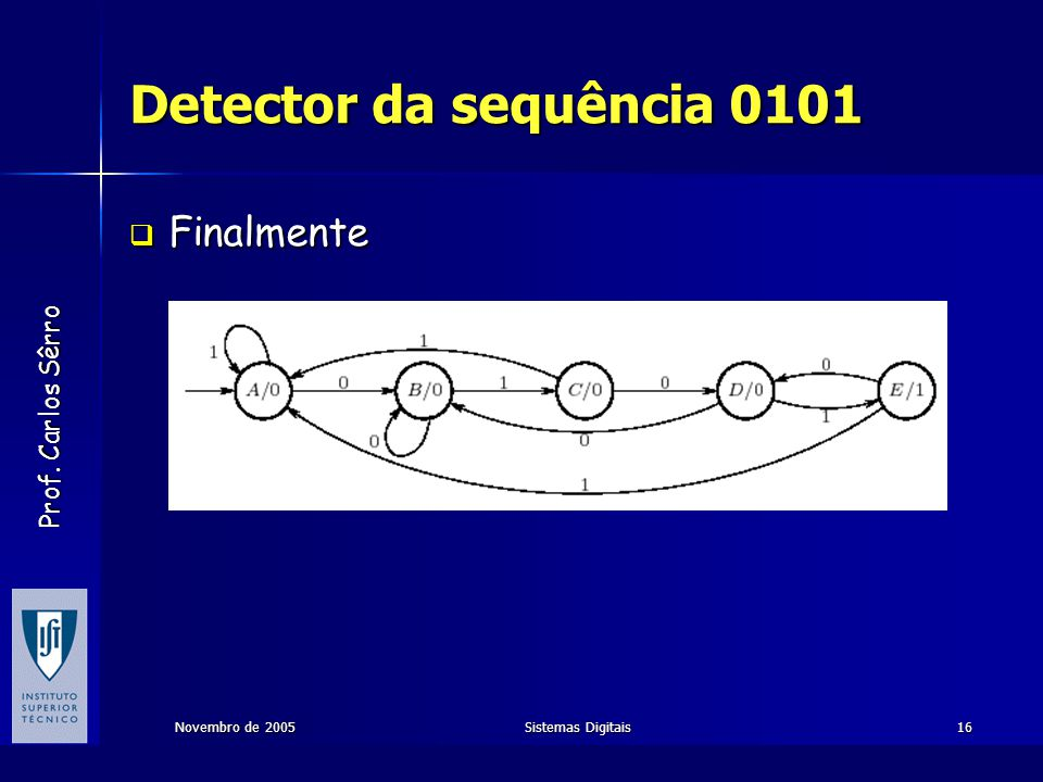 Detector da sequência 0101 Finalmente Novembro de 2005