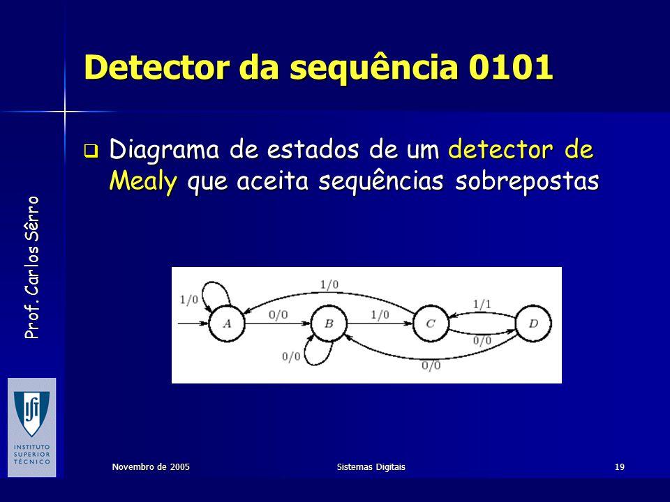 Detector da sequência 0101 Diagrama de estados de um detector de Mealy que aceita sequências sobrepostas.