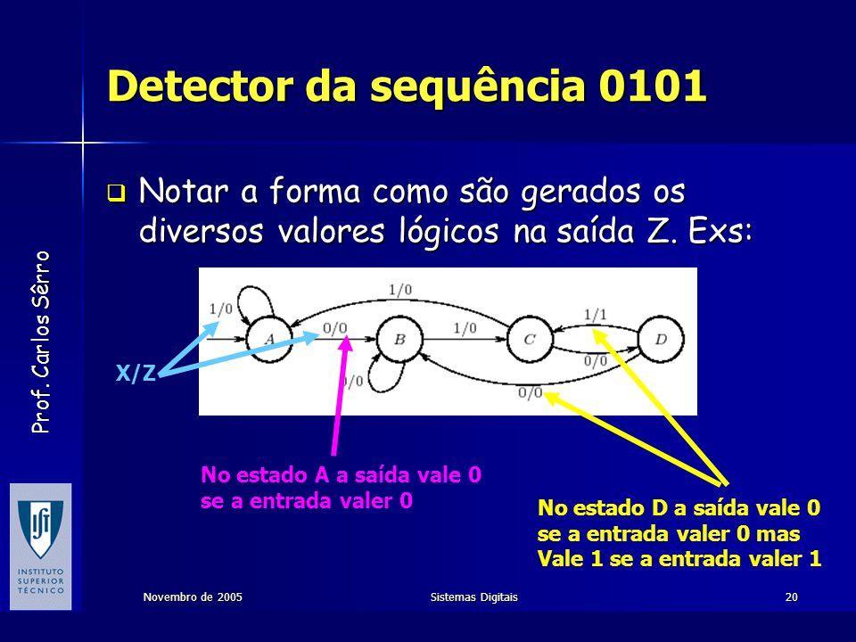 Detector da sequência 0101 Notar a forma como são gerados os diversos valores lógicos na saída Z. Exs: