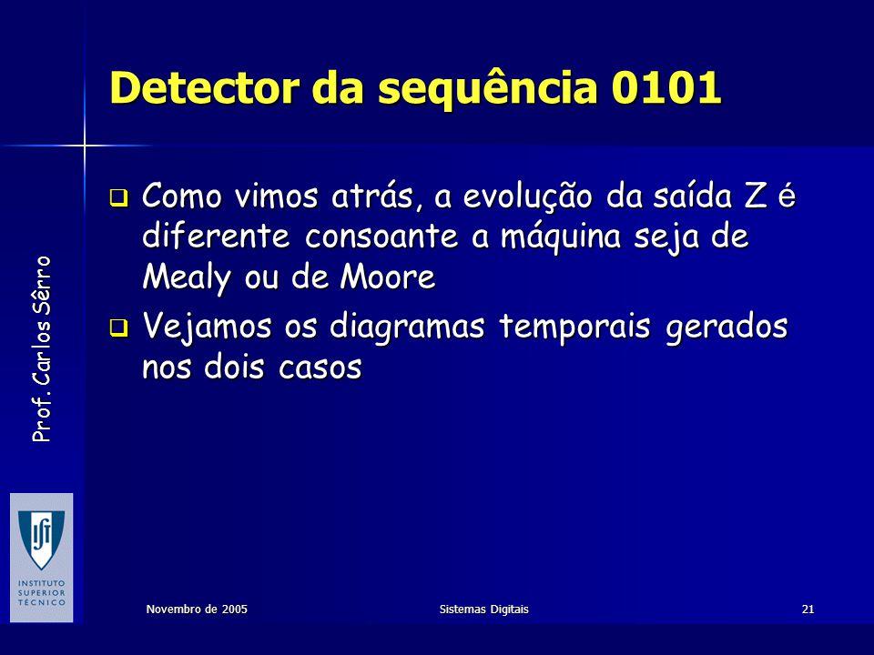 Detector da sequência 0101 Como vimos atrás, a evolução da saída Z é diferente consoante a máquina seja de Mealy ou de Moore.