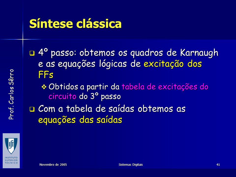 Síntese clássica 4º passo: obtemos os quadros de Karnaugh e as equações lógicas de excitação dos FFs.