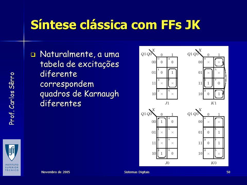 Síntese clássica com FFs JK