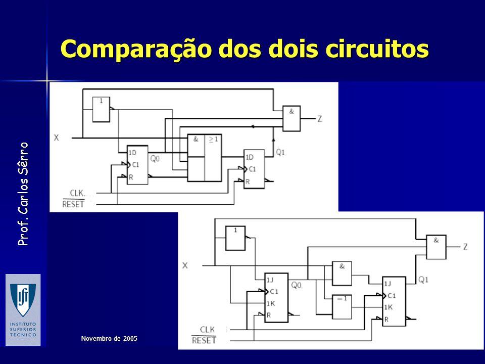 Comparação dos dois circuitos