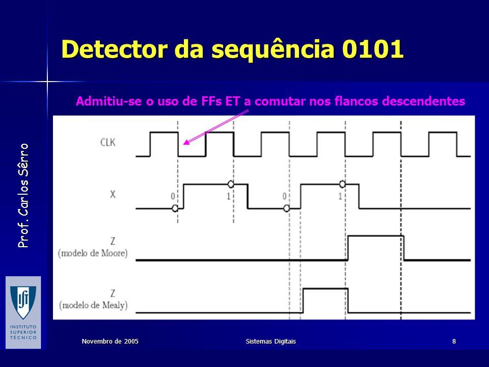 Detector da sequência 0101 Admitiu-se o uso de FFs ET a comutar nos flancos descendentes. Novembro de 2005.