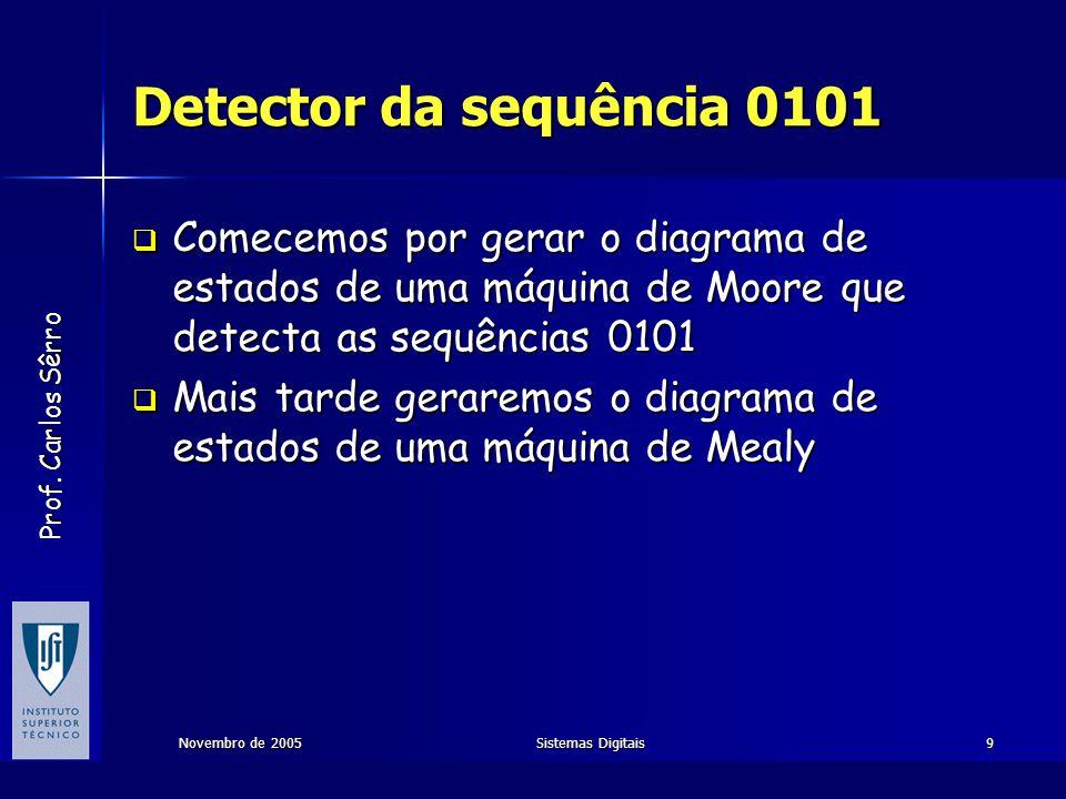 Detector da sequência 0101 Comecemos por gerar o diagrama de estados de uma máquina de Moore que detecta as sequências 0101.