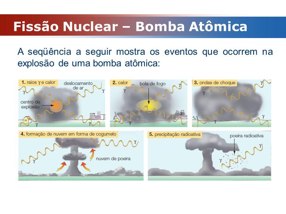 Fissão Nuclear – Bomba Atômica