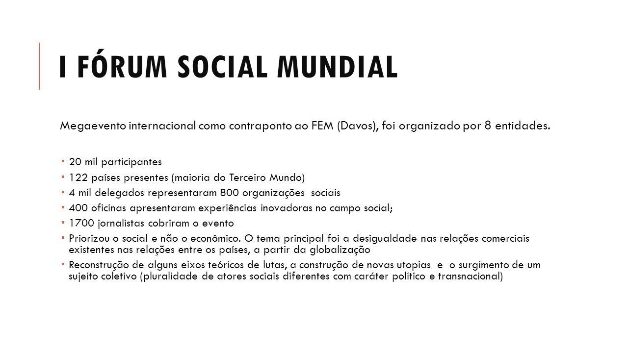 I FÓRUM SOCIAL MUNDIAL Megaevento internacional como contraponto ao FEM (Davos), foi organizado por 8 entidades.