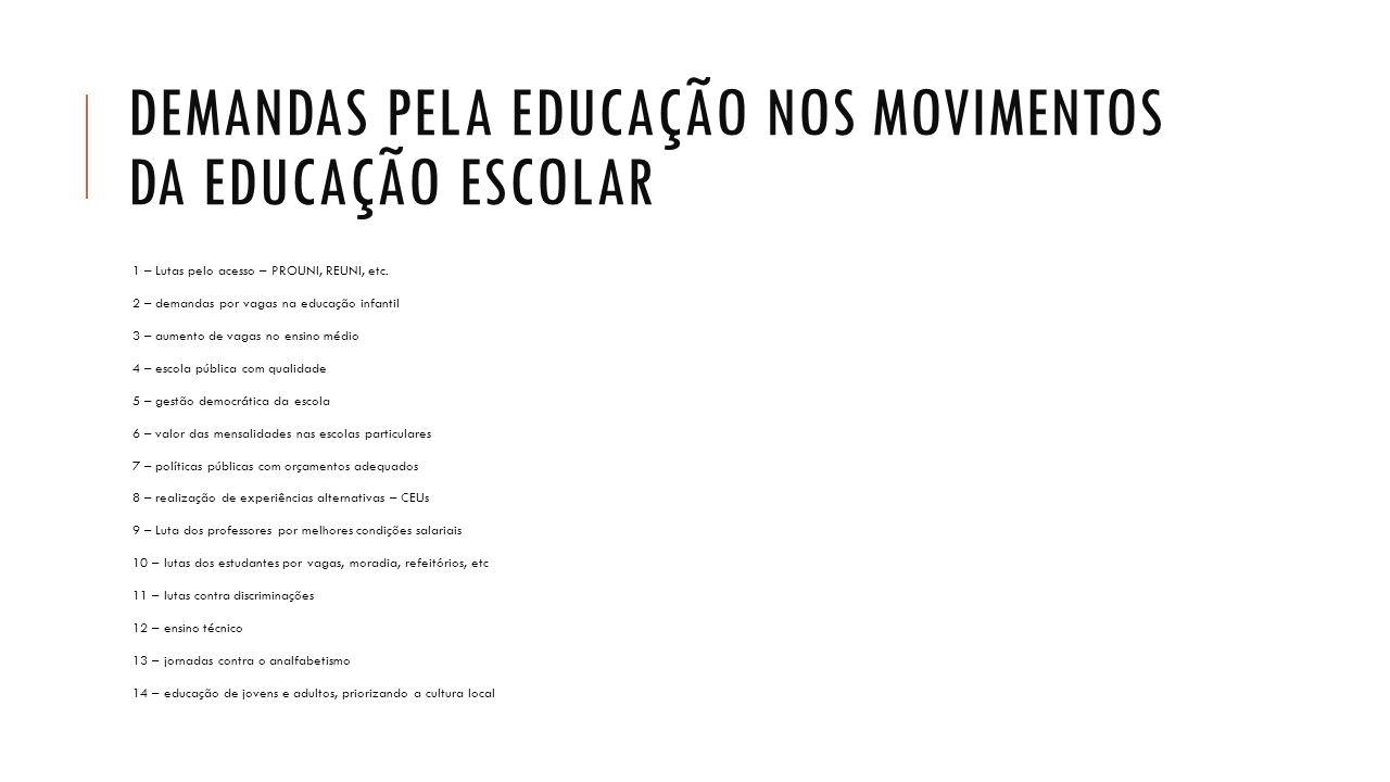 Demandas pela educação nos movimentos da educação escolar