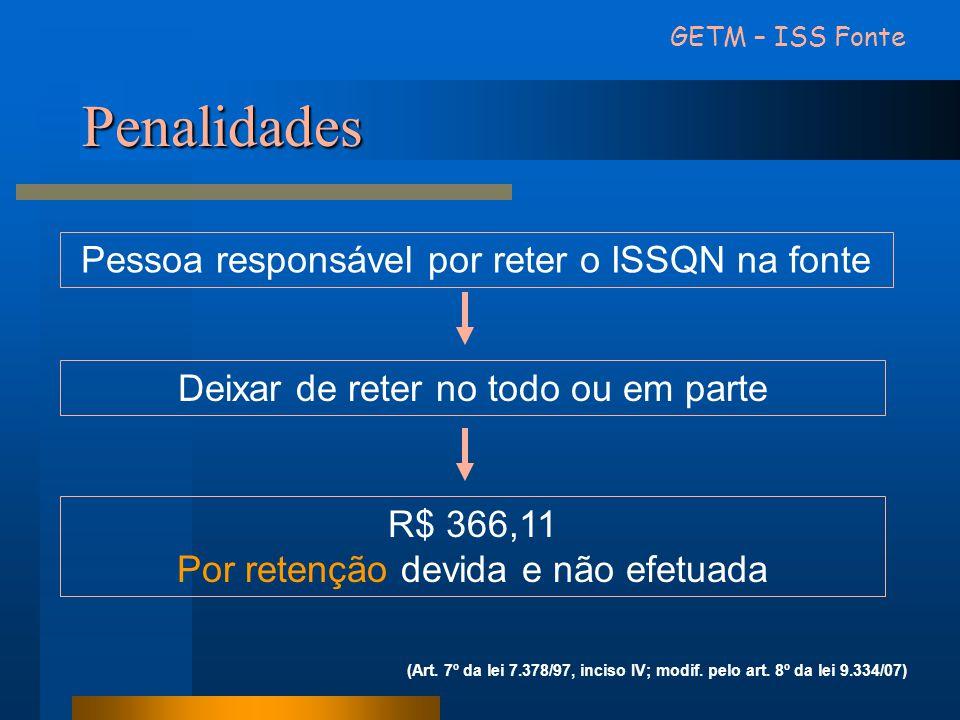 Penalidades Pessoa responsável por reter o ISSQN na fonte