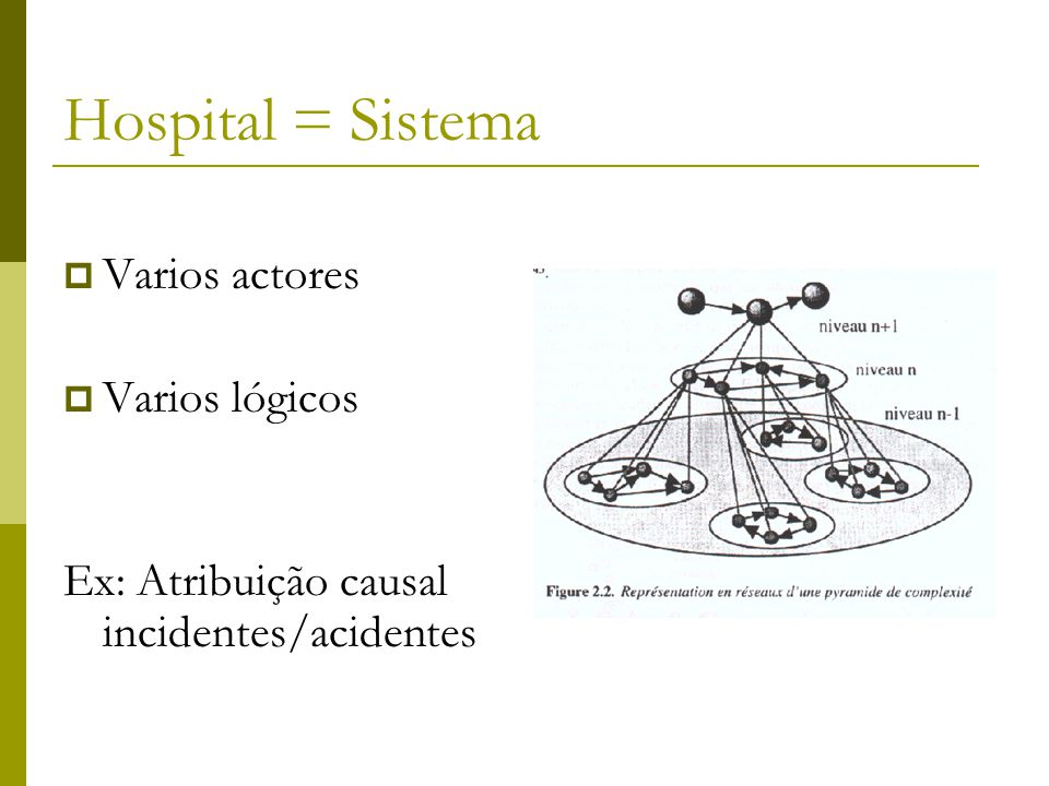 Hospital = Sistema Varios actores Varios lógicos