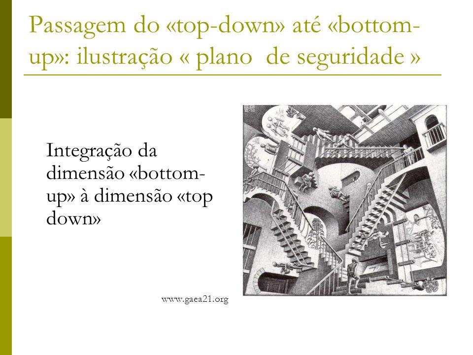 Passagem do «top-down» até «bottom-up»: ilustração « plano de seguridade »