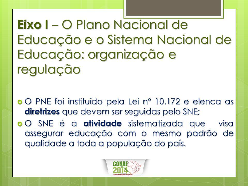 Eixo I – O Plano Nacional de Educação e o Sistema Nacional de Educação: organização e regulação
