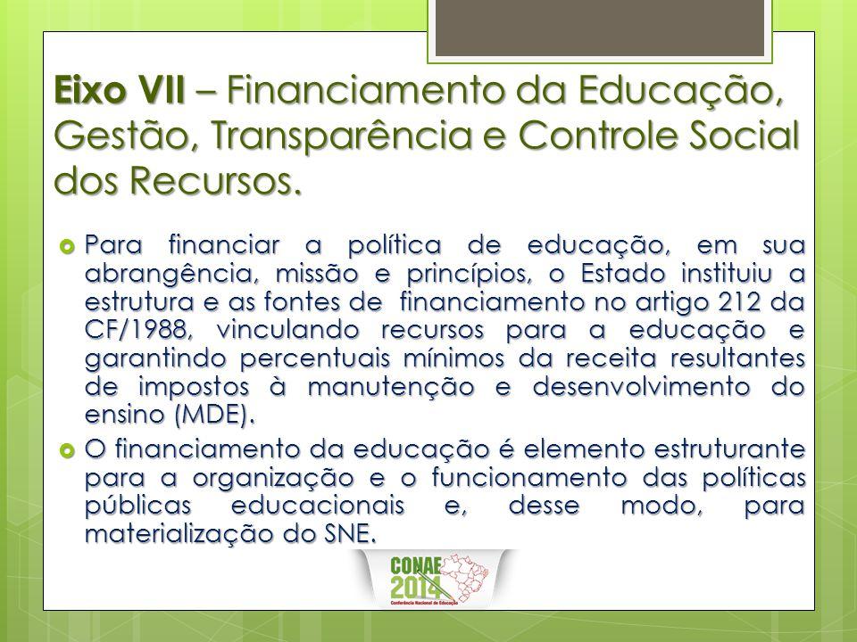 Eixo VII – Financiamento da Educação, Gestão, Transparência e Controle Social dos Recursos.