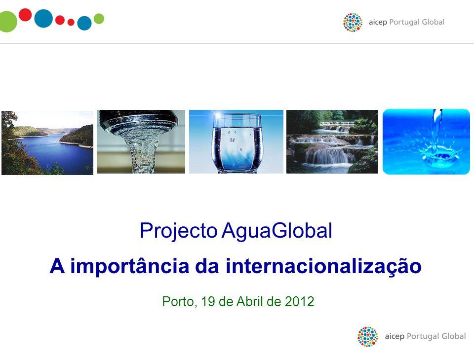 A importância da internacionalização