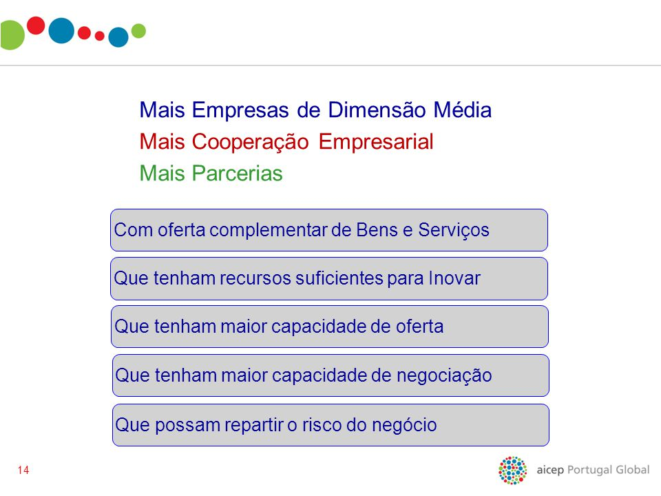 Mais Empresas de Dimensão Média Mais Cooperação Empresarial