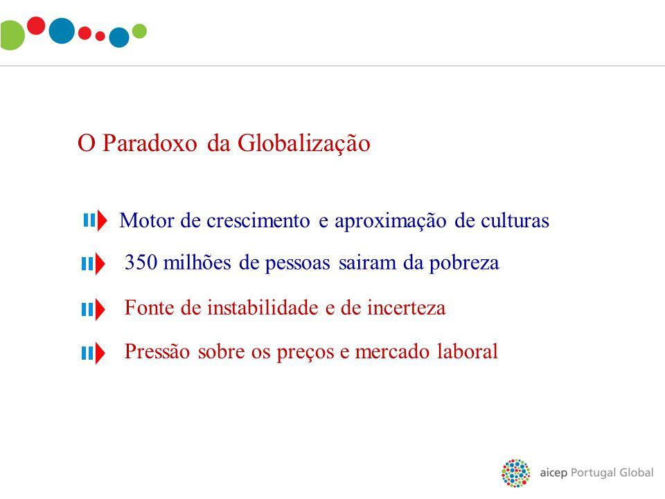 O Paradoxo da Globalização