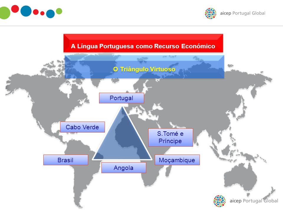 A Língua Portuguesa como Recurso Económico