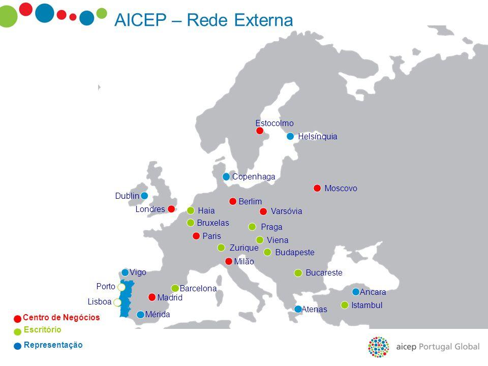 AICEP – Rede Externa Estocolmo Helsínquia Copenhaga Moscovo Dublin