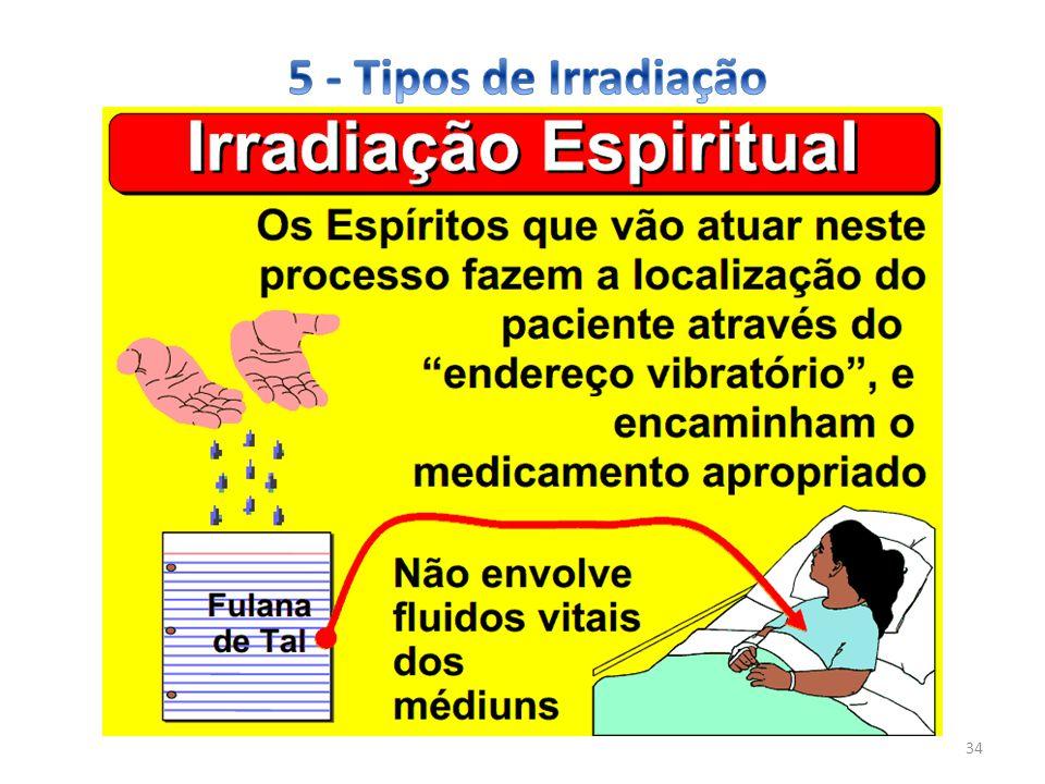 5 - Tipos de Irradiação