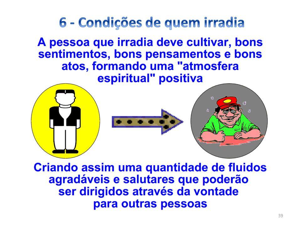 6 - Condições de quem irradia