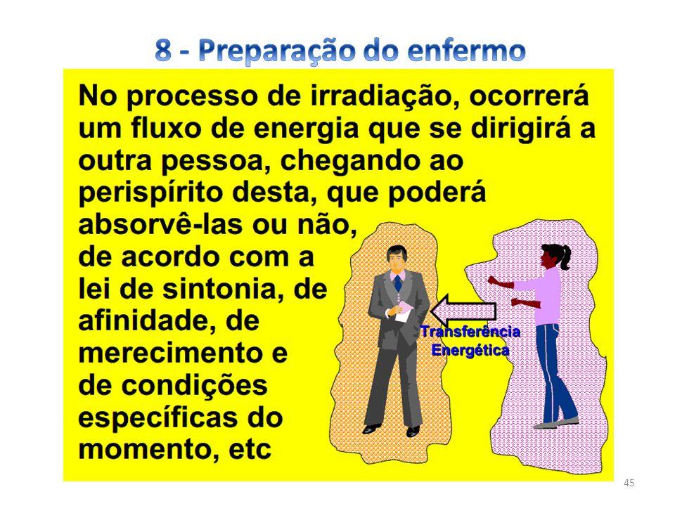 8 - Preparação do enfermo