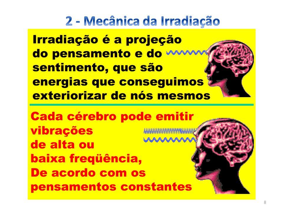 2 - Mecânica da Irradiação