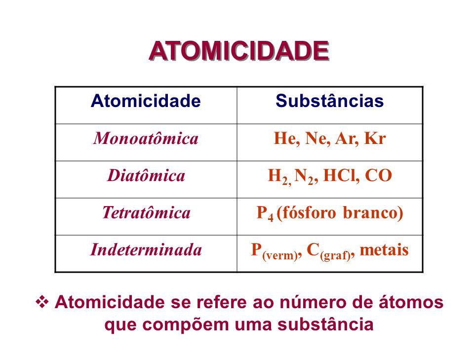 ATOMICIDADE Atomicidade Substâncias Monoatômica He, Ne, Ar, Kr