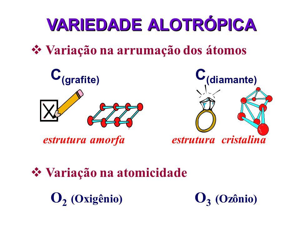 VARIEDADE ALOTRÓPICA C(grafite) C(diamante) O2 (Oxigênio) O3 (Ozônio)