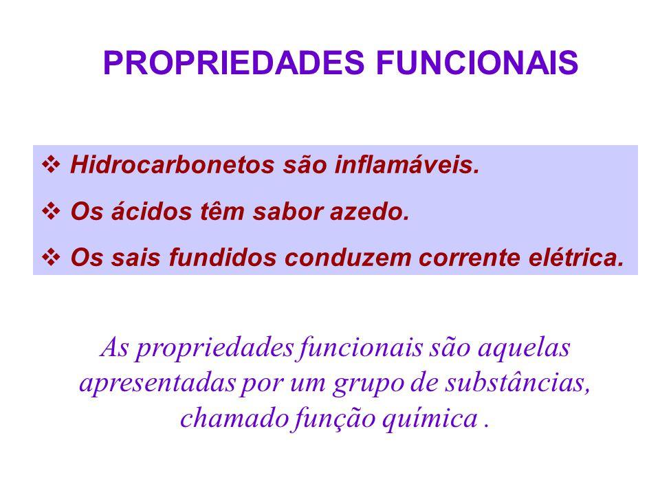 PROPRIEDADES FUNCIONAIS
