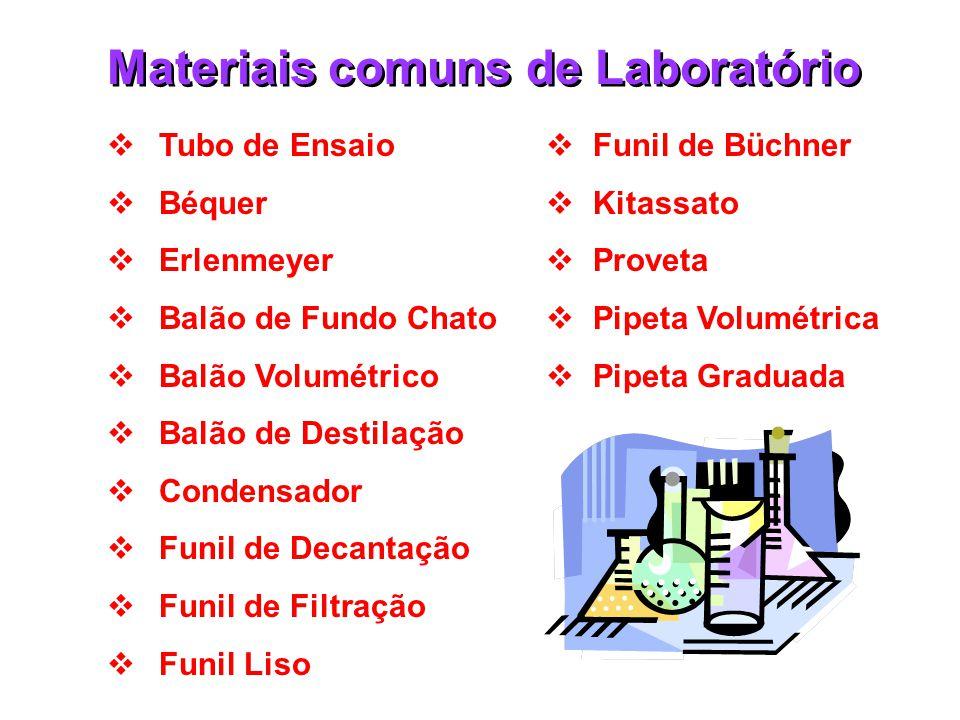 Materiais comuns de Laboratório