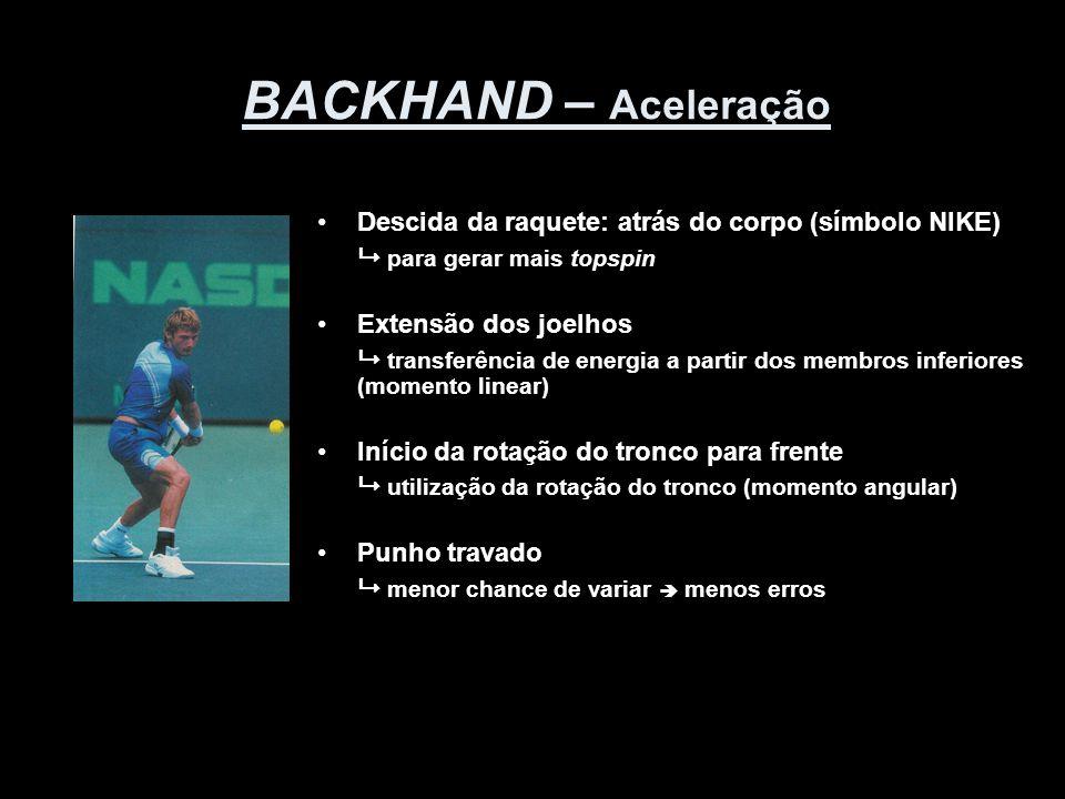BACKHAND – Aceleração Descida da raquete: atrás do corpo (símbolo NIKE)  para gerar mais topspin.