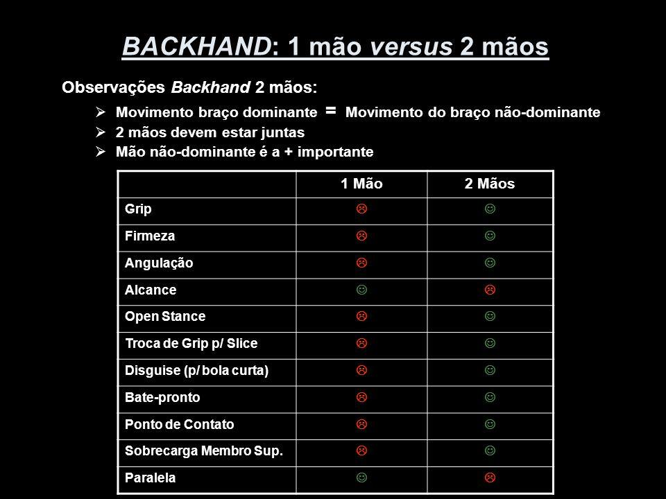 BACKHAND: 1 mão versus 2 mãos