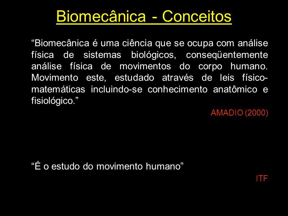 Biomecânica - Conceitos