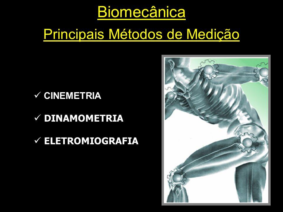Biomecânica Principais Métodos de Medição
