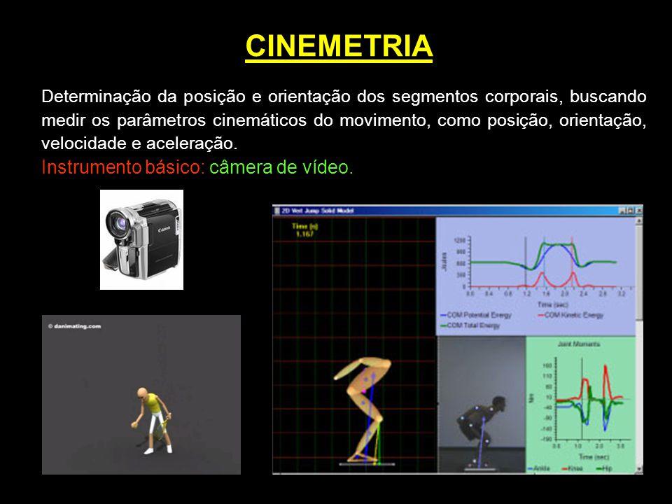 CINEMETRIA Instrumento básico: câmera de vídeo.