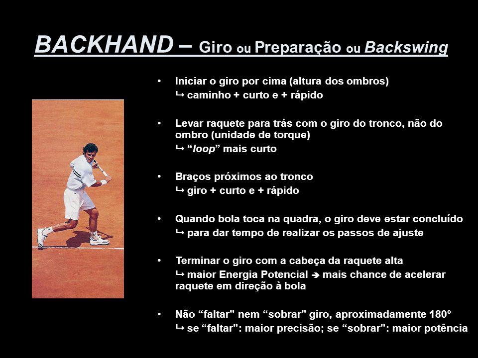 BACKHAND – Giro ou Preparação ou Backswing