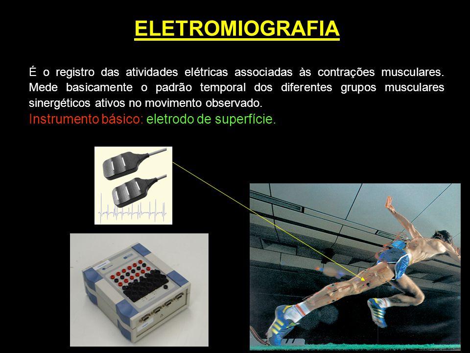 ELETROMIOGRAFIA Instrumento básico: eletrodo de superfície.