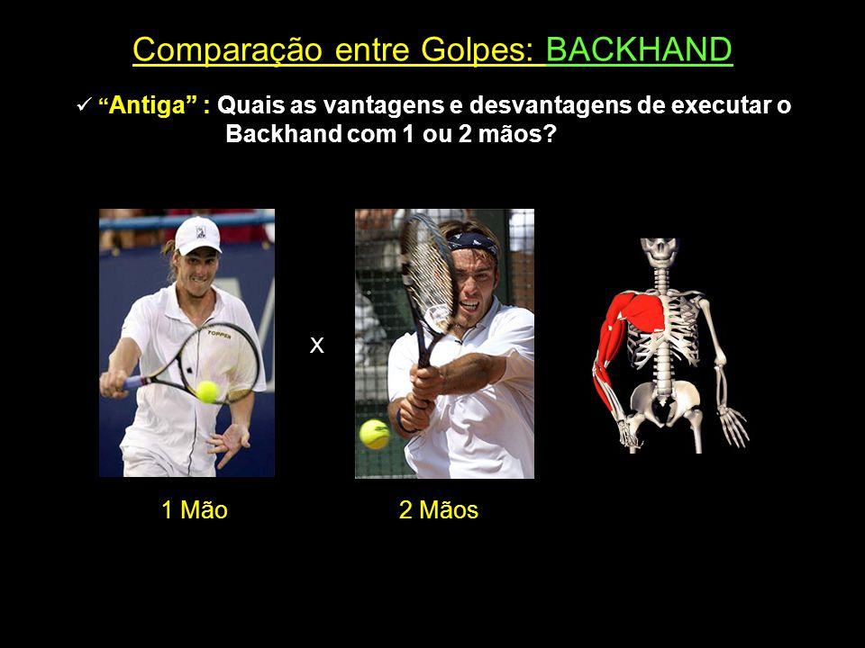 Comparação entre Golpes: BACKHAND