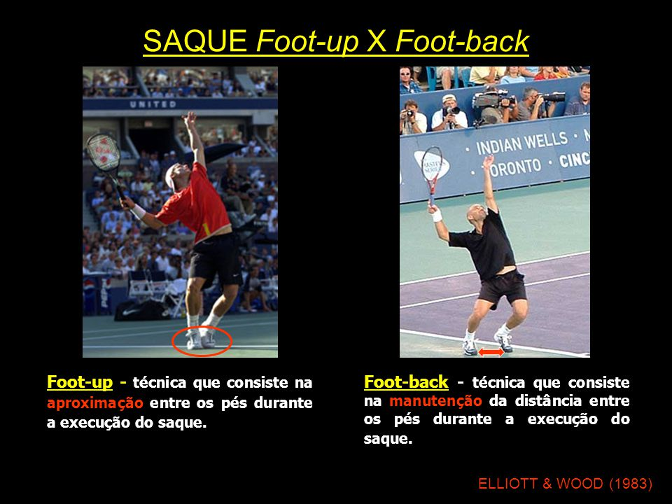 SAQUE Foot-up X Foot-back