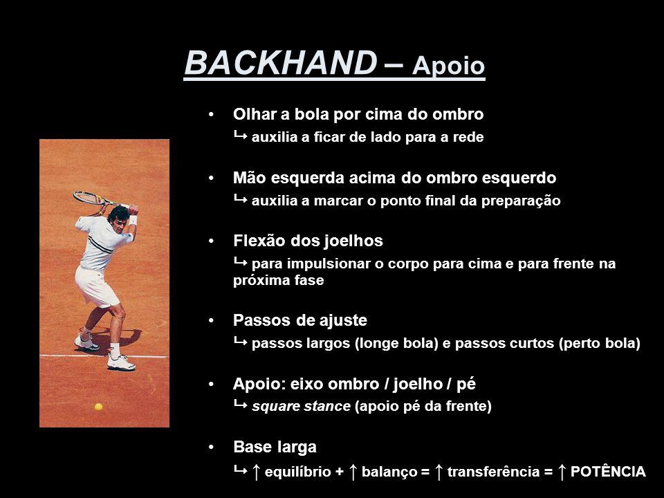 BACKHAND – Apoio Olhar a bola por cima do ombro