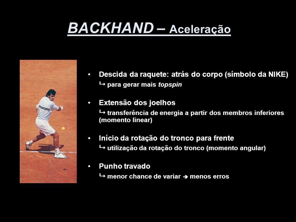 BACKHAND – Aceleração Descida da raquete: atrás do corpo (símbolo da NIKE)  para gerar mais topspin.