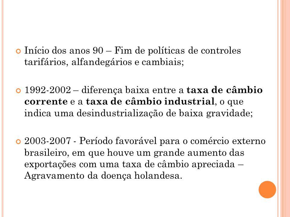 Início dos anos 90 – Fim de políticas de controles tarifários, alfandegários e cambiais;