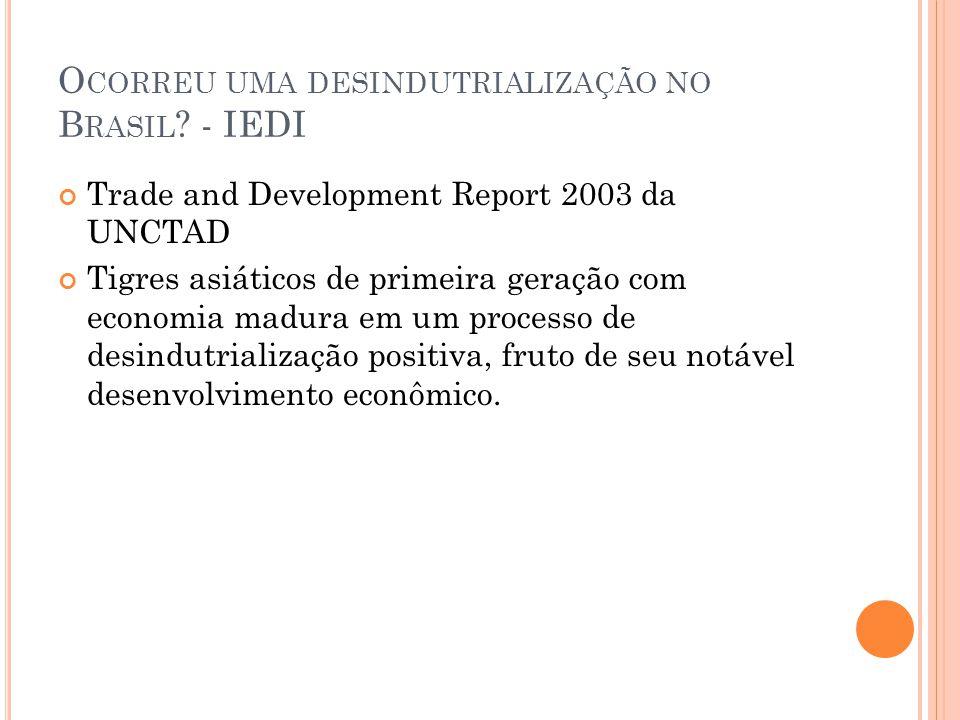 Ocorreu uma desindutrialização no Brasil - IEDI