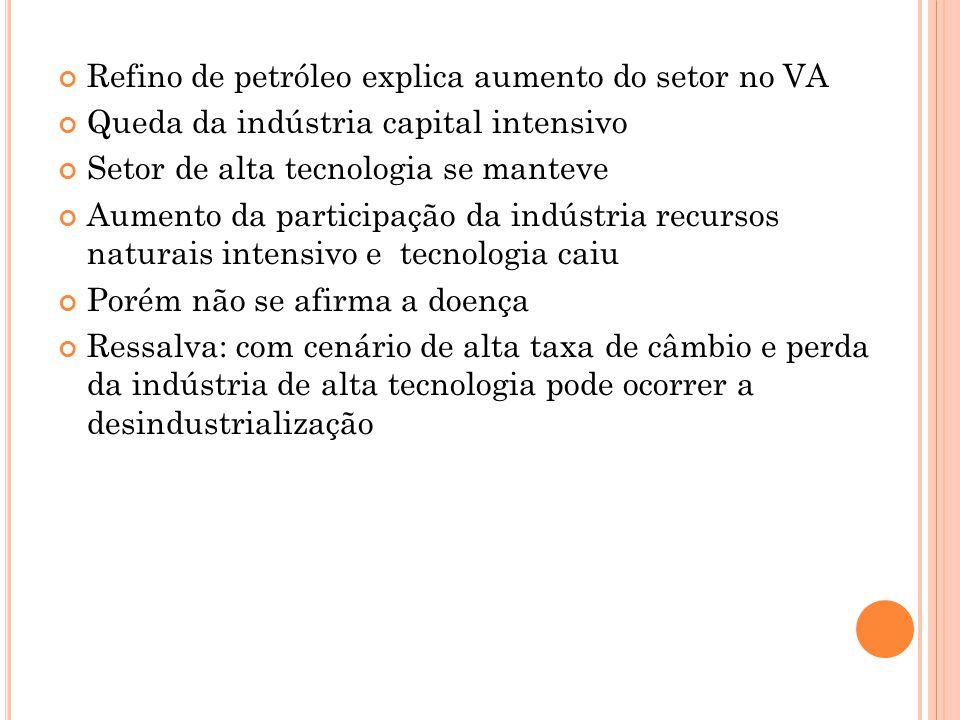 Refino de petróleo explica aumento do setor no VA