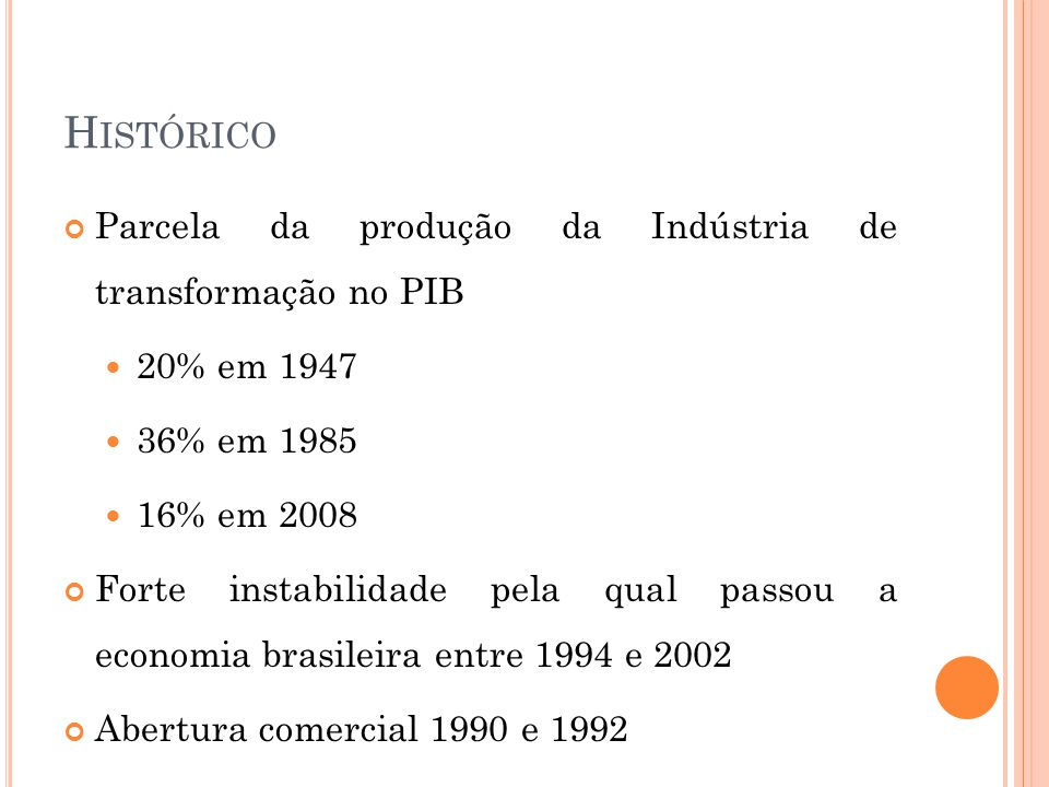 Histórico Parcela da produção da Indústria de transformação no PIB