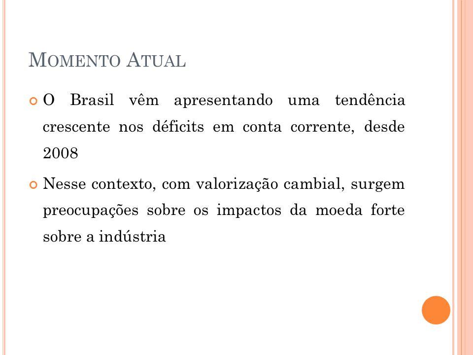 Momento Atual O Brasil vêm apresentando uma tendência crescente nos déficits em conta corrente, desde 2008.