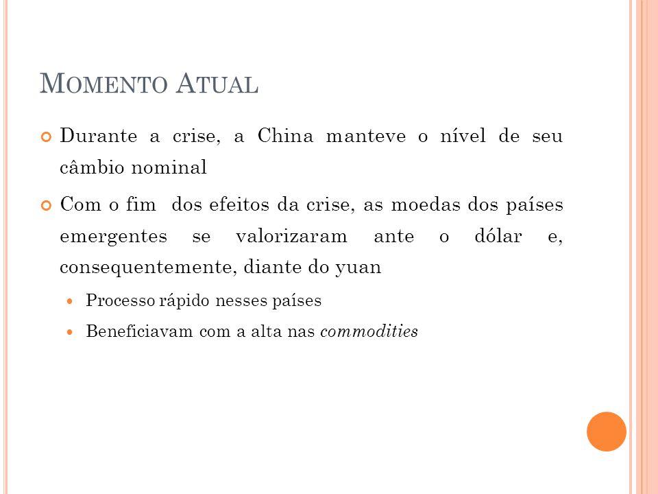 Momento Atual Durante a crise, a China manteve o nível de seu câmbio nominal.