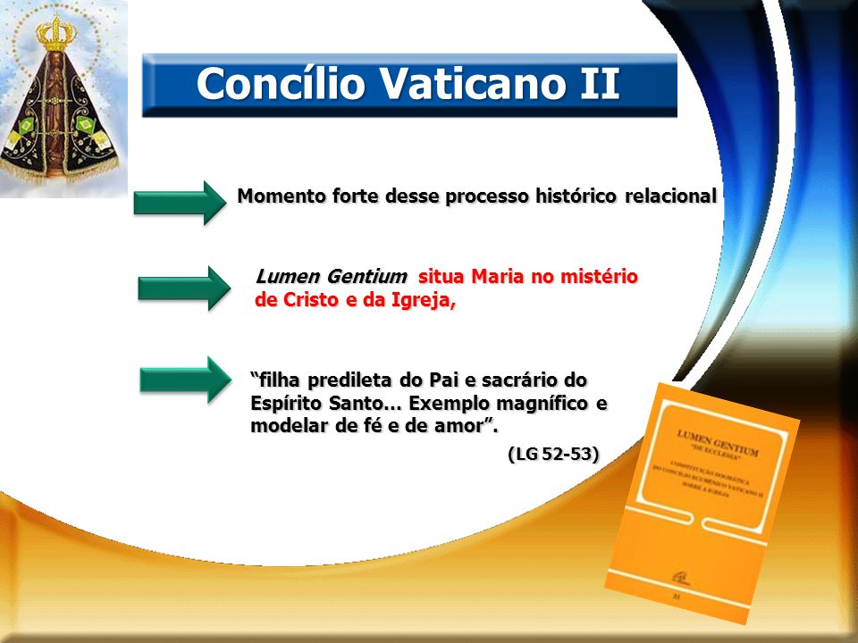 Concílio Vaticano II postar no novo (LG 52-53)