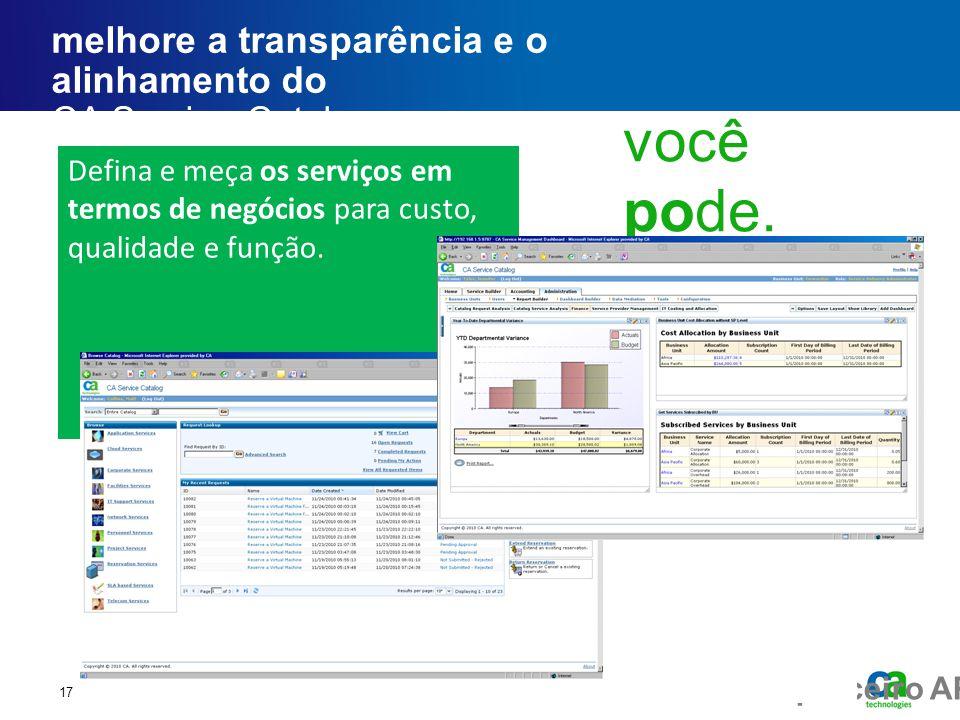 melhore a transparência e o alinhamento do CA Service Catalog