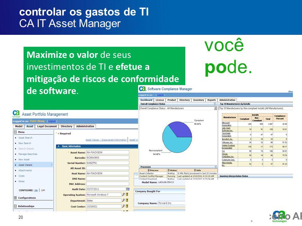 controlar os gastos de TI CA IT Asset Manager